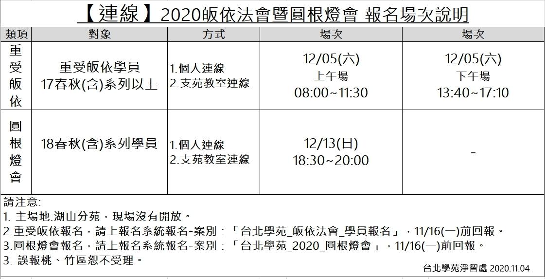 【連線】2020皈依暨圓根燈會 報名場次說明