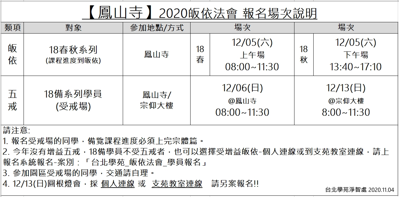 【鳳山寺】2020皈依法會 報名場次說明