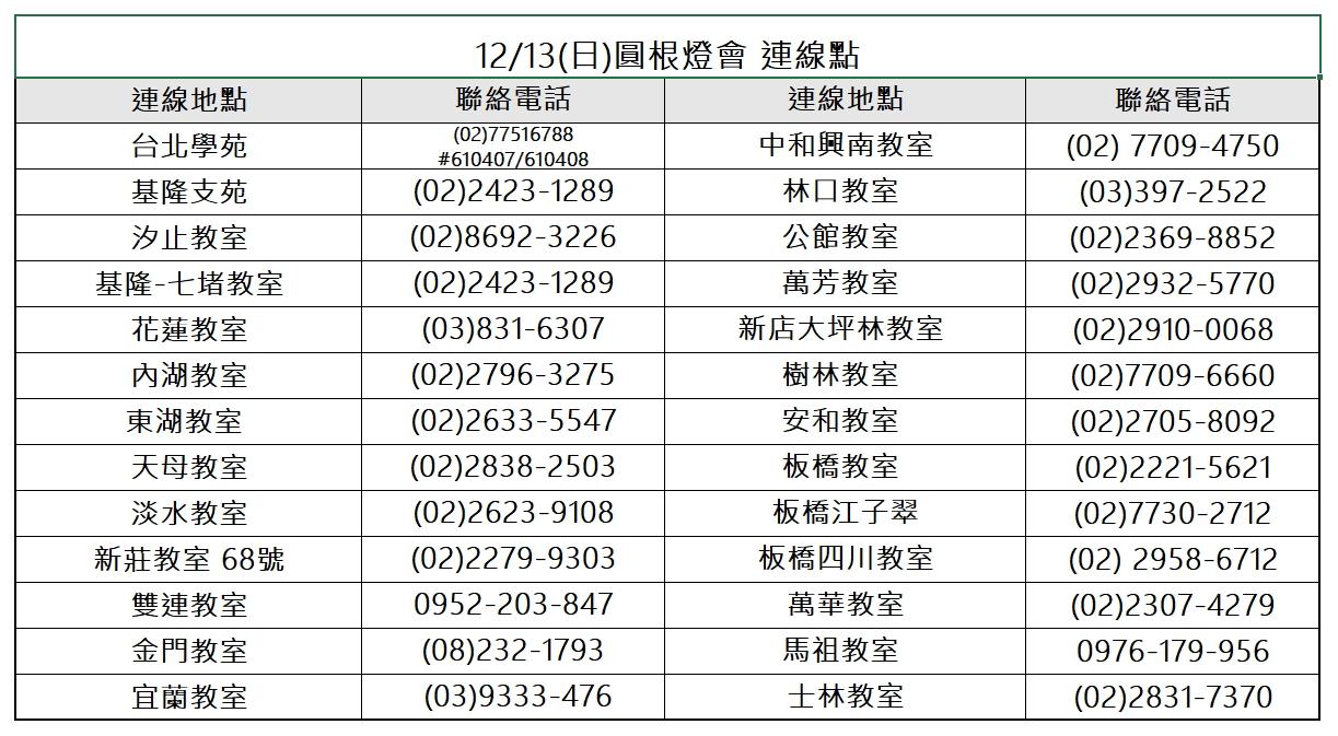 12/13(日)圓根燈會連線點